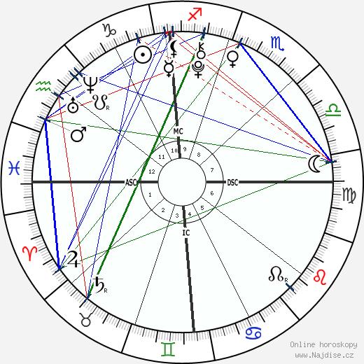 Gracie Johnson wikipedie wiki 2017, 2018 horoskop