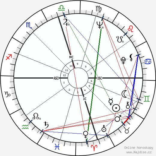 Grady Gaines wikipedie wiki 2018, 2019 horoskop