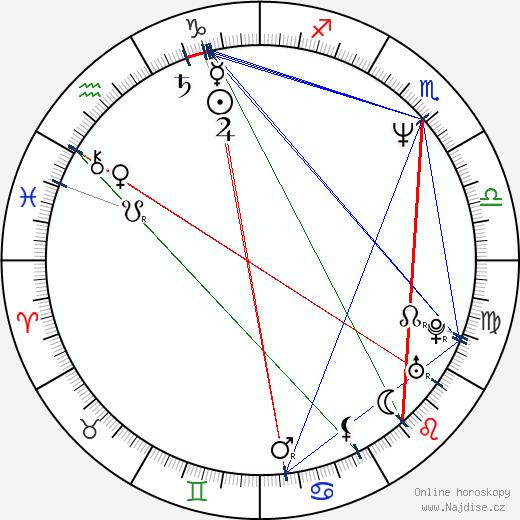 Graham McTavish wikipedie wiki 2020, 2021 horoskop