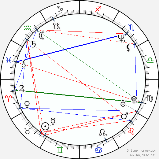 Grant Heslov wikipedie wiki 2020, 2021 horoskop