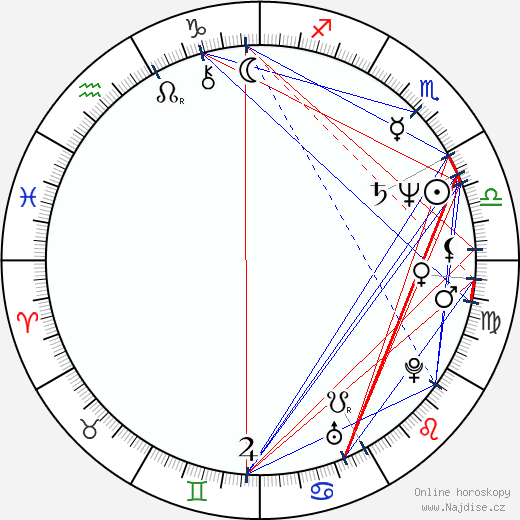 Greg Evigan wikipedie wiki 2020, 2021 horoskop