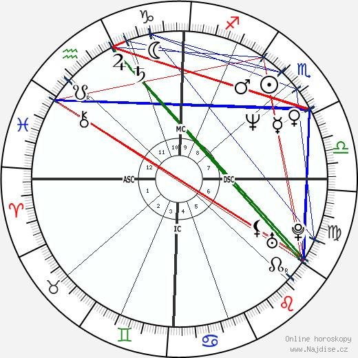 Greg Gagne wikipedie wiki 2018, 2019 horoskop