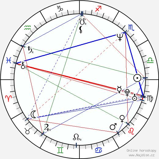 Greg Watkins wikipedie wiki 2018, 2019 horoskop