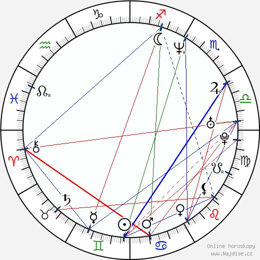 Greg Yaitanes wikipedie wiki 2017, 2018 horoskop