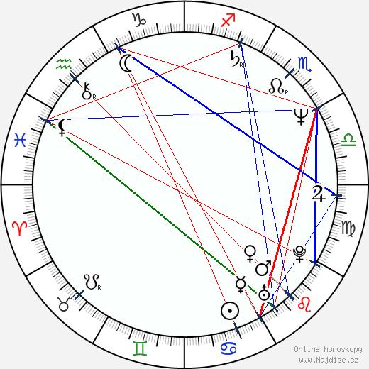 Gregory Dark wikipedie wiki 2018, 2019 horoskop