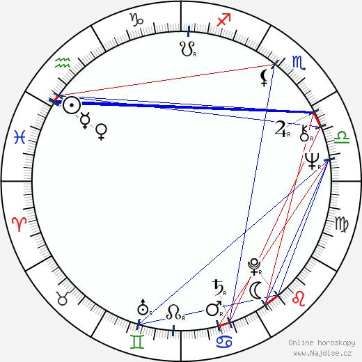 Gregory Hines wikipedie wiki 2019, 2020 horoskop