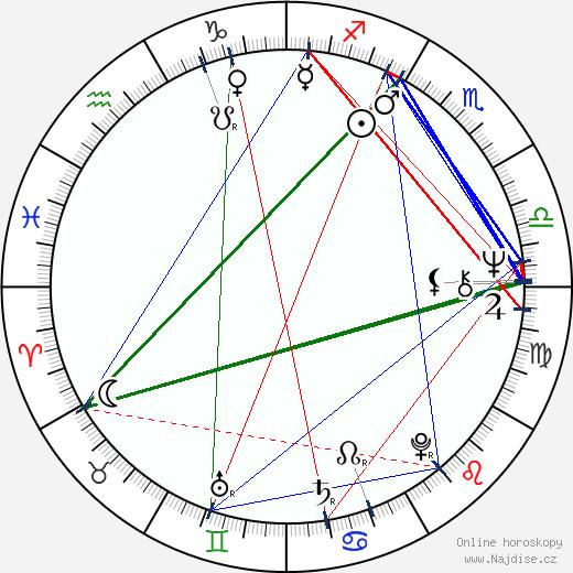 Gregory Hoblit wikipedie wiki 2020, 2021 horoskop
