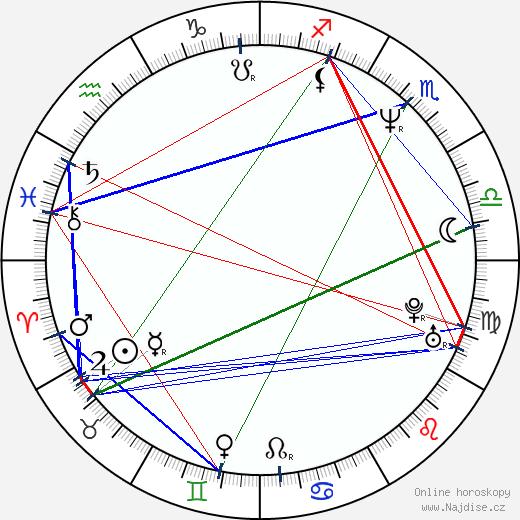 Gregory Sporleder wikipedie wiki 2019, 2020 horoskop