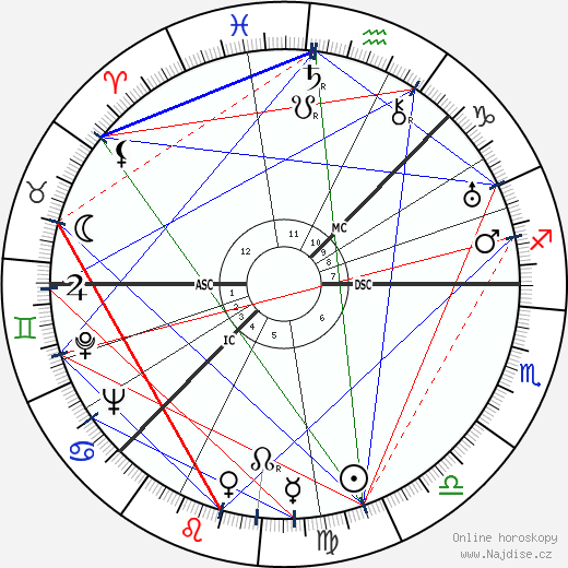 Greta Garbo wikipedie wiki 2019, 2020 horoskop