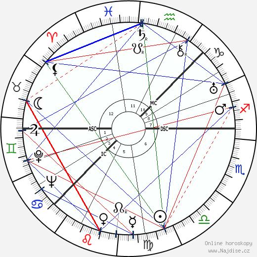 Greta Garbo wikipedie wiki 2020, 2021 horoskop