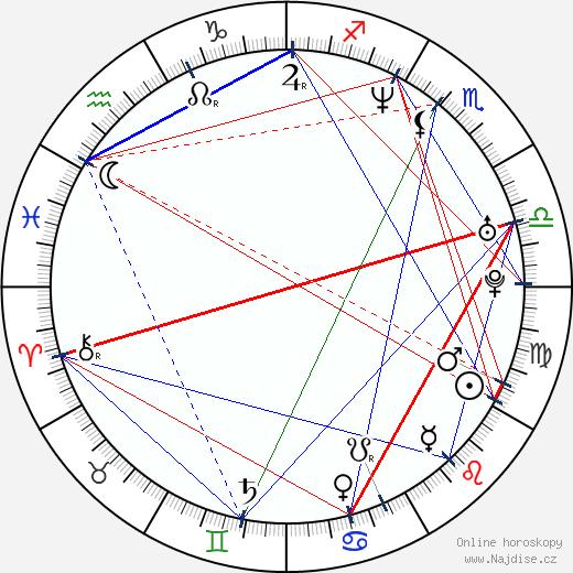 Grey DeLisle wikipedie wiki 2017, 2018 horoskop