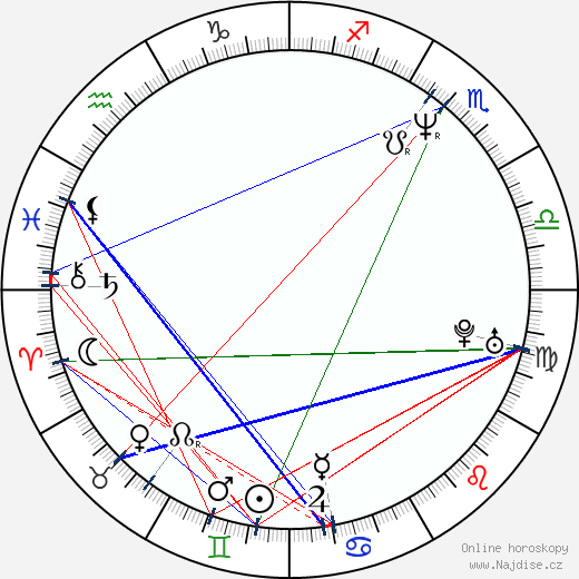 Grigorij Perelman wikipedie wiki 2018, 2019 horoskop