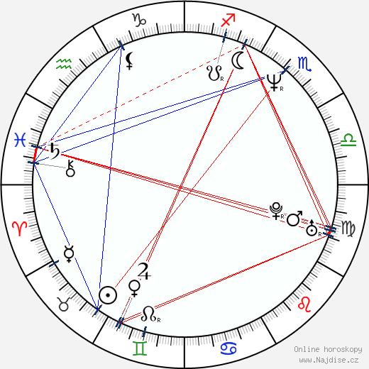 Grzegorz Pacek wikipedie wiki 2019, 2020 horoskop