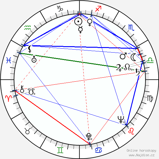 Guenther Nenning wikipedie wiki 2017, 2018 horoskop