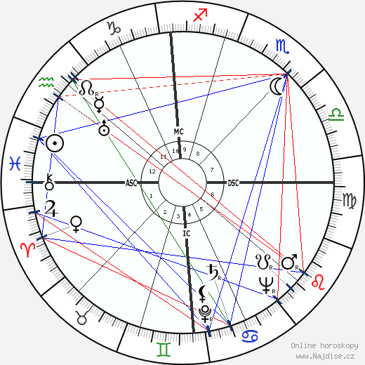 Guglielmo Gabetto wikipedie wiki 2018, 2019 horoskop