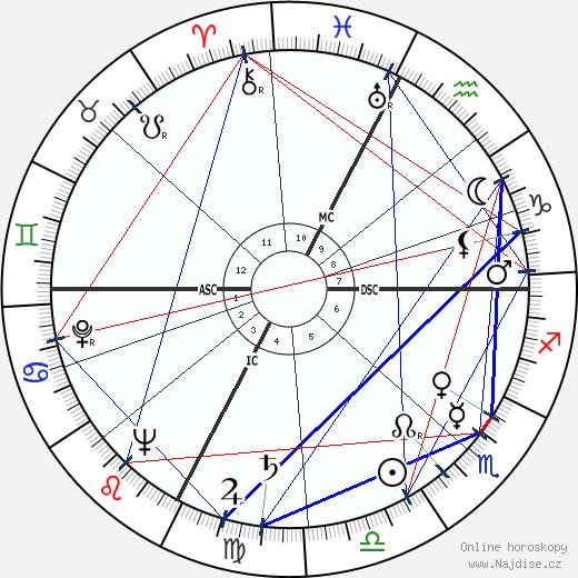 Guido Sacerdote wikipedie wiki 2019, 2020 horoskop