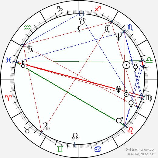 Guillermo del Toro wikipedie wiki 2017, 2018 horoskop