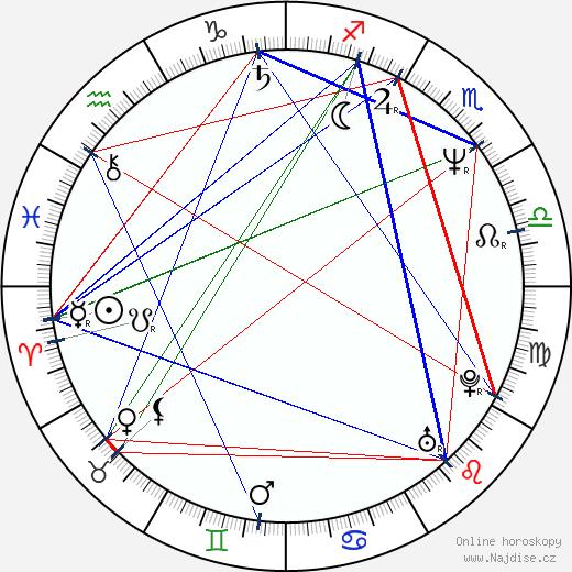 Guillermo Quintanilla wikipedie wiki 2019, 2020 horoskop
