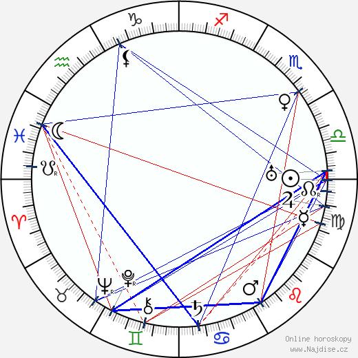 Gunnar Erik Asplund wikipedie wiki 2018, 2019 horoskop
