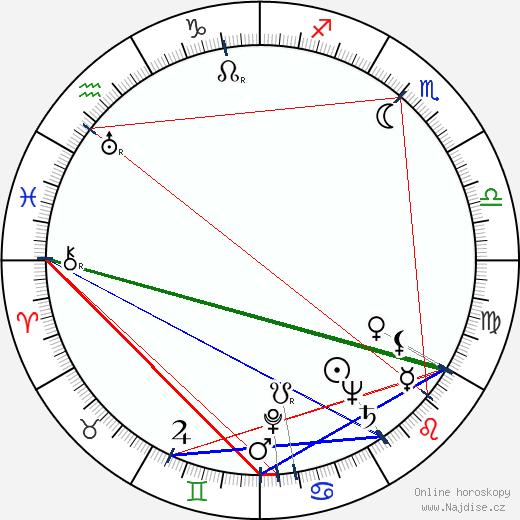 Gunnar Haarberg wikipedie wiki 2018, 2019 horoskop