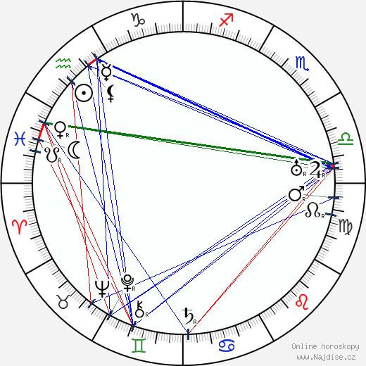 Gunnar Widegren wikipedie wiki 2019, 2020 horoskop