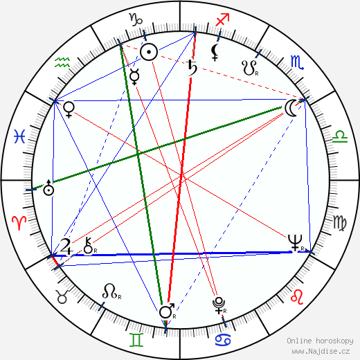 Günter Schabowski wikipedie wiki 2020, 2021 horoskop