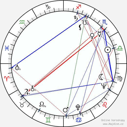 Günter Stahnke wikipedie wiki 2018, 2019 horoskop