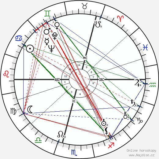 Günther Weisenborn wikipedie wiki 2019, 2020 horoskop