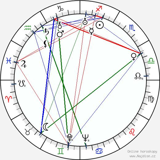 Gurgen Gabrielyan wikipedie wiki 2018, 2019 horoskop