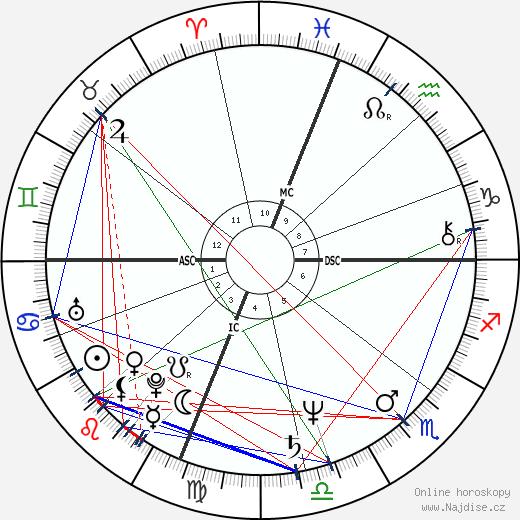 Gus Van Sant wikipedie wiki 2019, 2020 horoskop