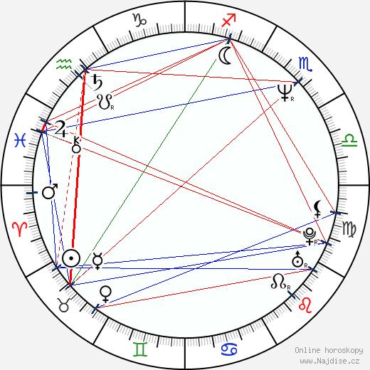 Gustav Bubník wikipedie wiki 2018, 2019 horoskop