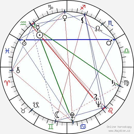 Gustav Heverle wikipedie wiki 2019, 2020 horoskop