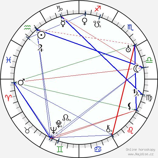 Gustav Hilmar wikipedie wiki 2020, 2021 horoskop