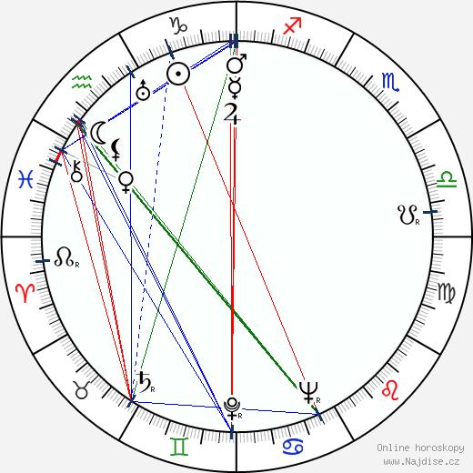 Gustáv Husák wikipedie wiki 2018, 2019 horoskop
