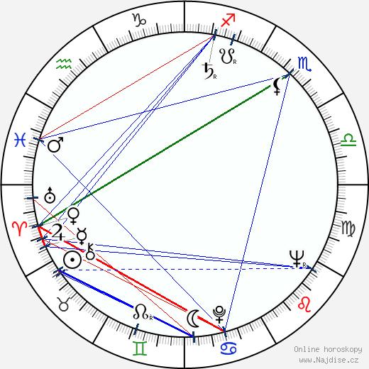 Gustav Křivinka wikipedie wiki 2018, 2019 horoskop