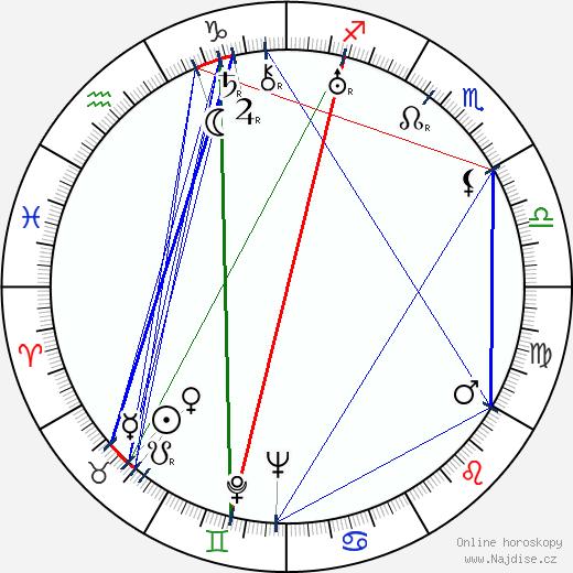 Gustav Machatý wikipedie wiki 2018, 2019 horoskop