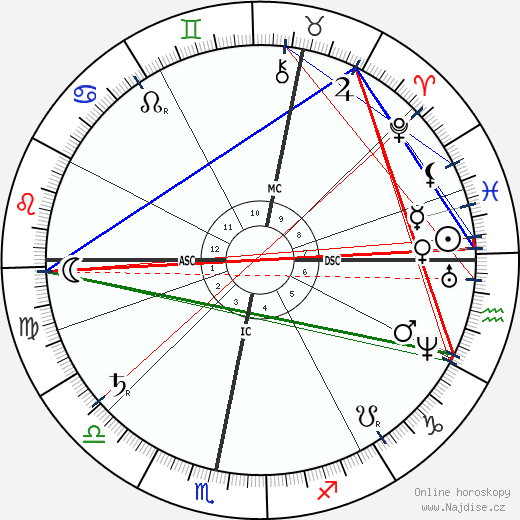 Gustav Nachtigall wikipedie wiki 2017, 2018 horoskop