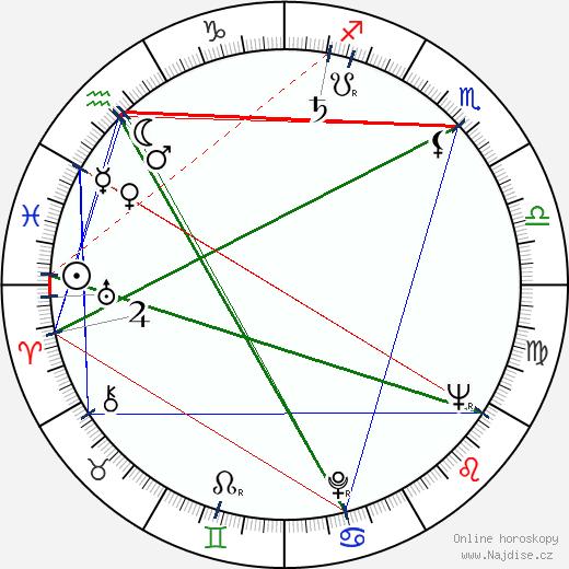 Gustav Peichl wikipedie wiki 2019, 2020 horoskop