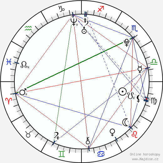 Gustav Schäfer wikipedie wiki 2018, 2019 horoskop