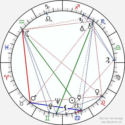 Gustav Ucicky wikipedie wiki 2018, 2019 horoskop