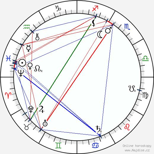 Gustav Wied wikipedie wiki 2018, 2019 horoskop