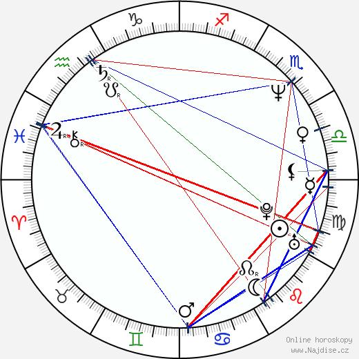 Gustave de Kervern wikipedie wiki 2018, 2019 horoskop