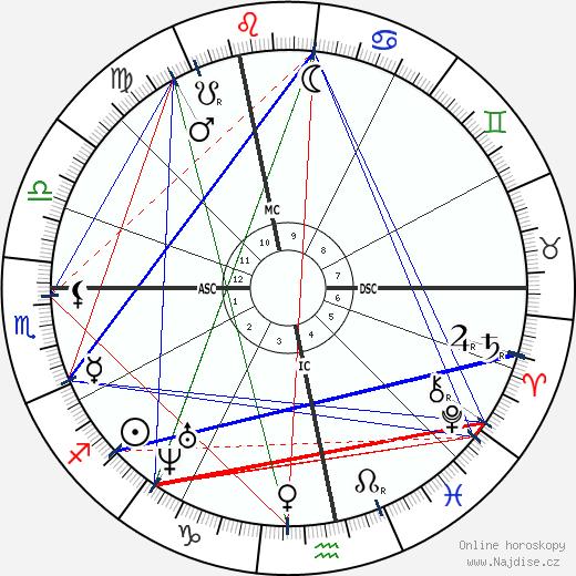 Gustave Flaubert wikipedie wiki 2020, 2021 horoskop