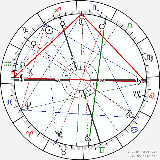 Gustave Kahn wikipedie wiki 2019, 2020 horoskop