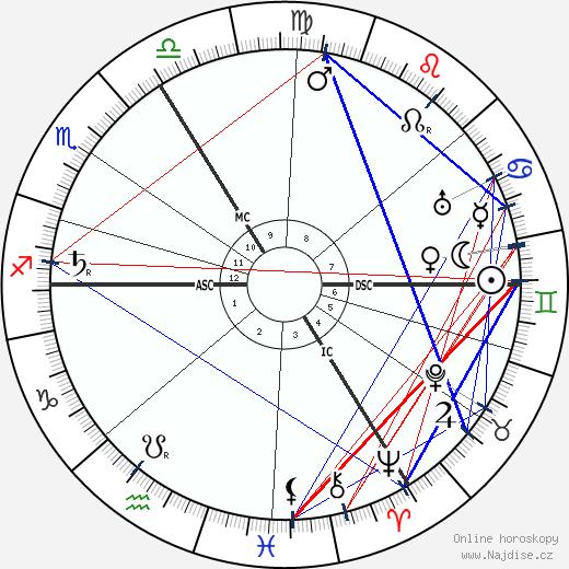 Gustave Vanzype wikipedie wiki 2018, 2019 horoskop