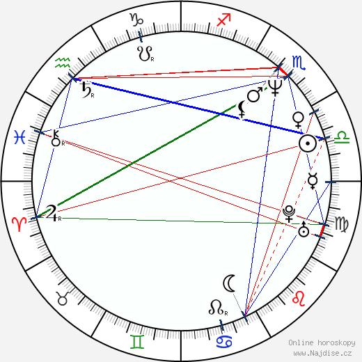 Gustavo Postiglione wikipedie wiki 2018, 2019 horoskop