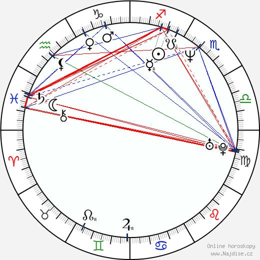 Guy Fauchon wikipedie wiki 2017, 2018 horoskop