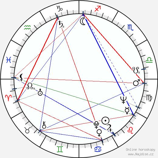 Guy L'Ecuyer wikipedie wiki 2018, 2019 horoskop
