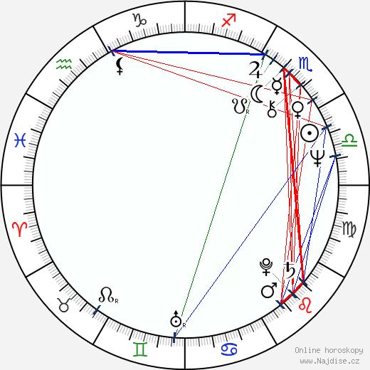 Guy Siner wikipedie wiki 2019, 2020 horoskop