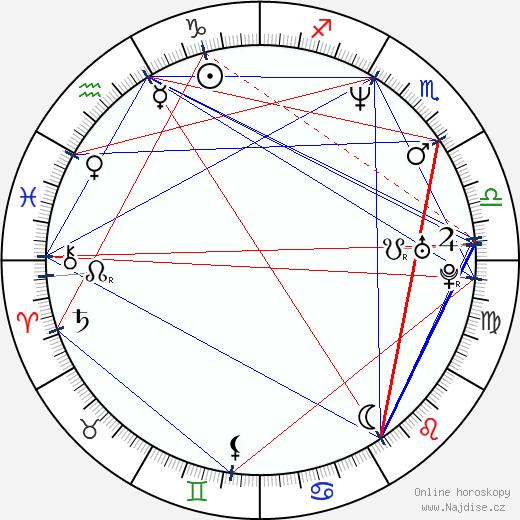 Guy Torry wikipedie wiki 2019, 2020 horoskop